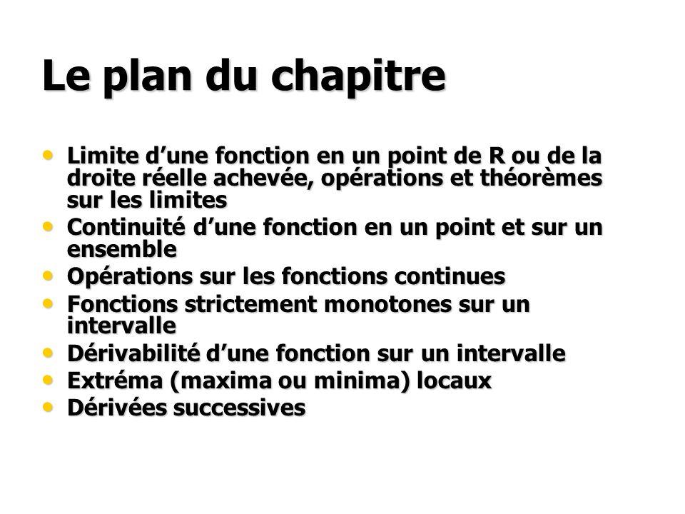 Le plan du chapitre Limite d'une fonction en un point de R ou de la droite réelle achevée, opérations et théorèmes sur les limites.