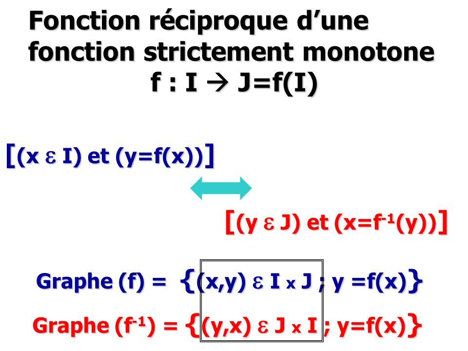 Fonction réciproque d'une fonction strictement monotone f : I  J=f(I)