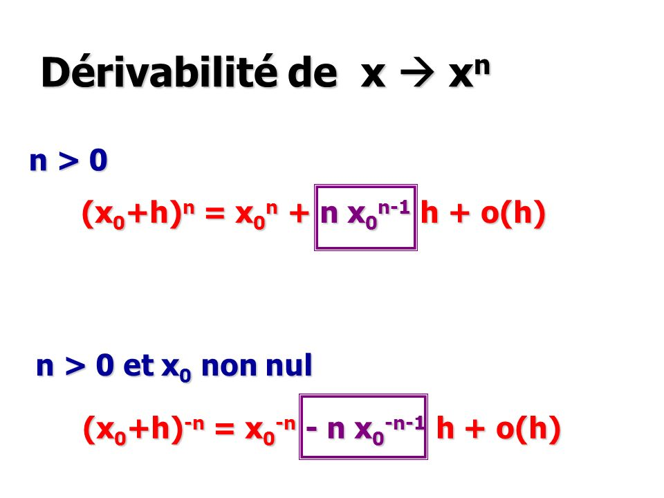 Dérivabilité de x  xn n > 0 (x0+h)n = x0n + n x0n-1 h + o(h)