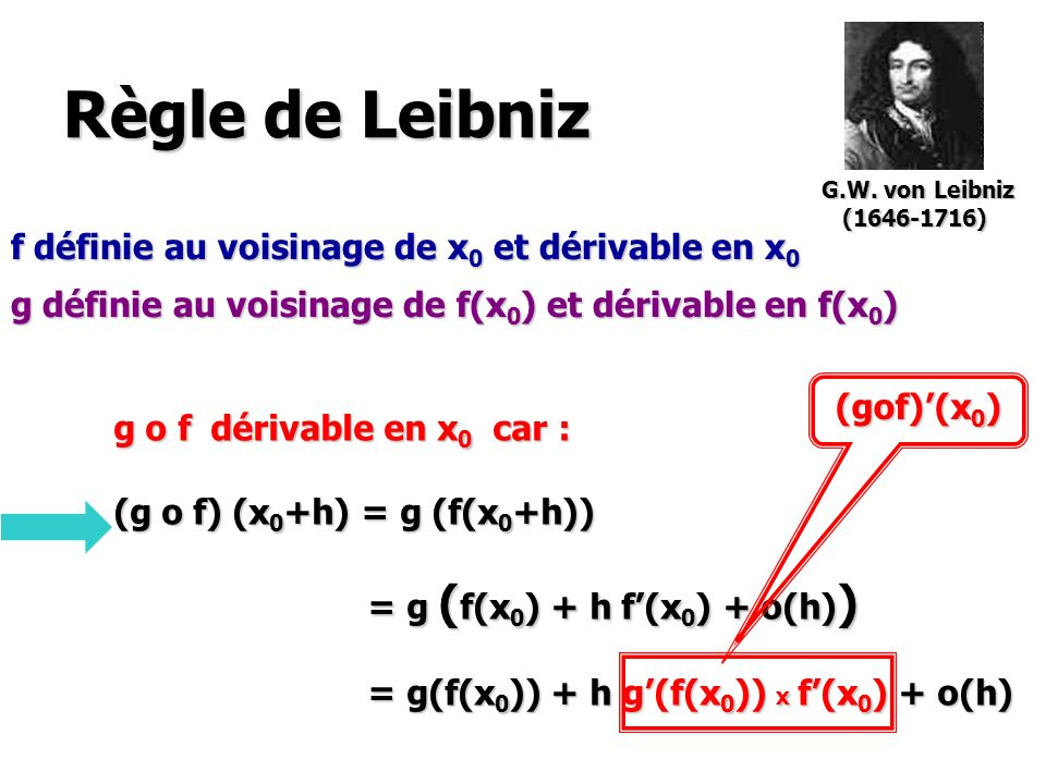 Règle de Leibniz f définie au voisinage de x0 et dérivable en x0
