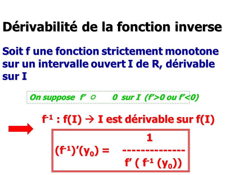 Dérivabilité de la fonction inverse
