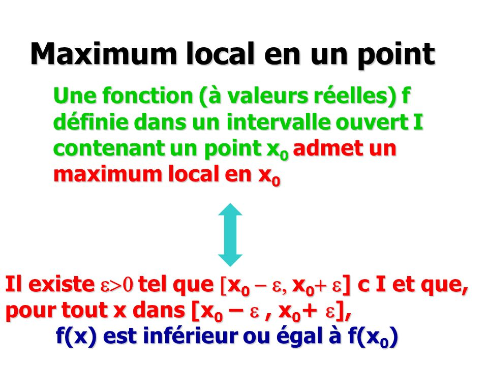 Maximum local en un point