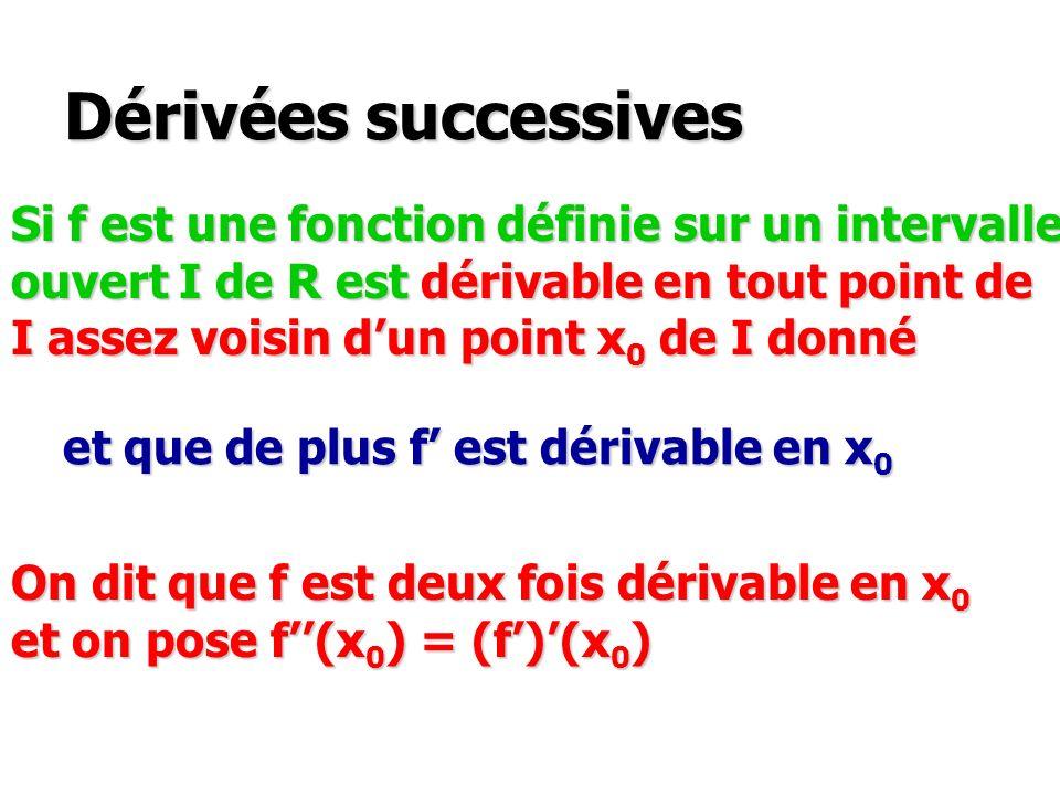 Dérivées successives Si f est une fonction définie sur un intervalle
