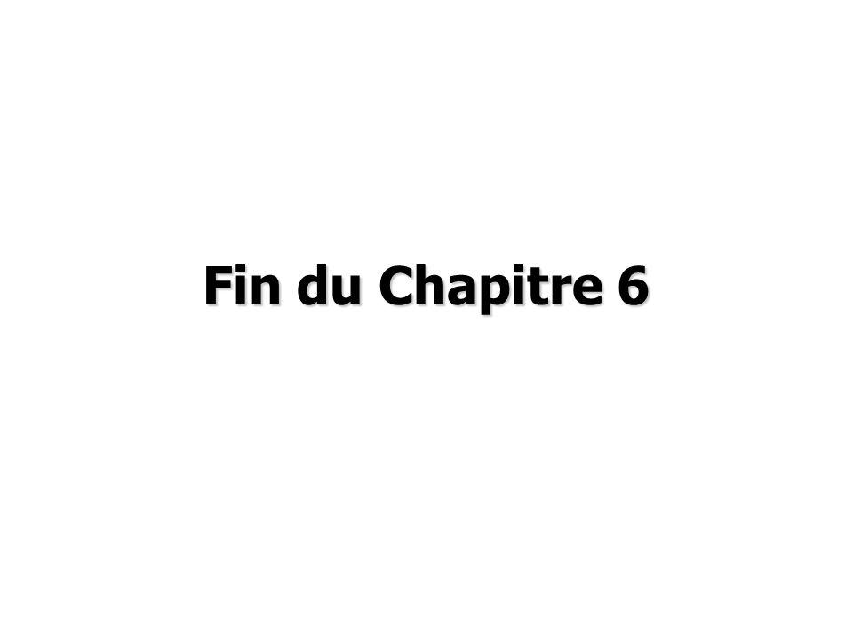Fin du Chapitre 6