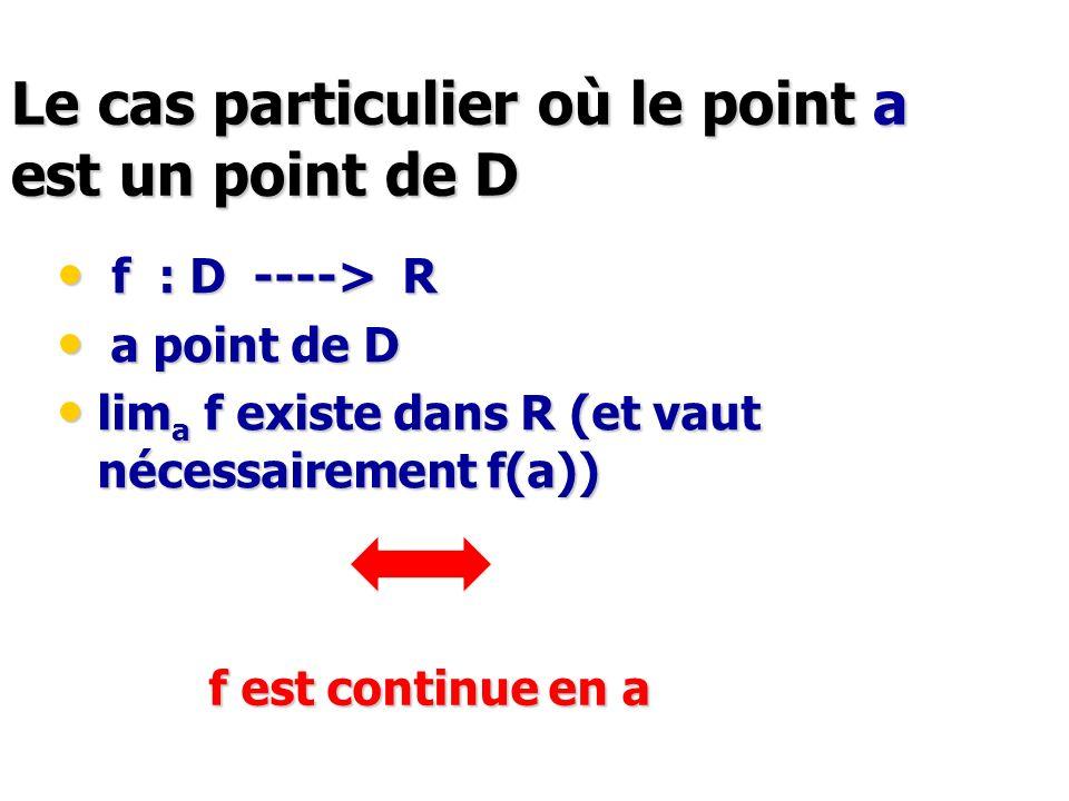 Le cas particulier où le point a est un point de D