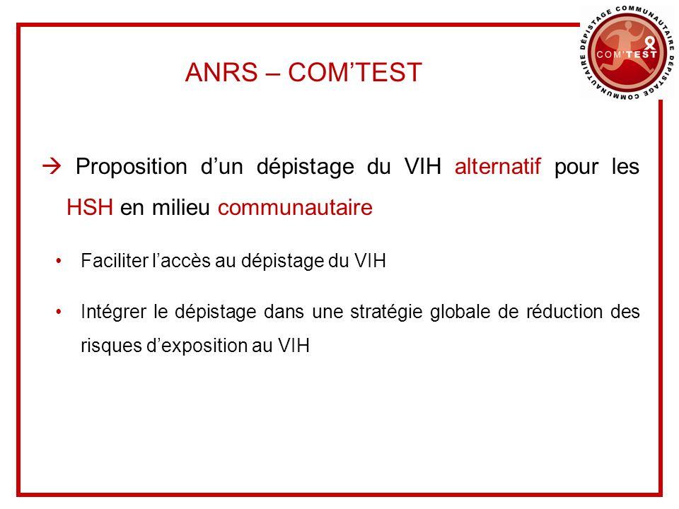 ANRS – COM'TEST  Proposition d'un dépistage du VIH alternatif pour les HSH en milieu communautaire.