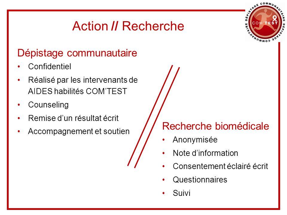 Action // Recherche Dépistage communautaire Recherche biomédicale