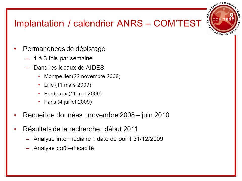 Implantation / calendrier ANRS – COM'TEST