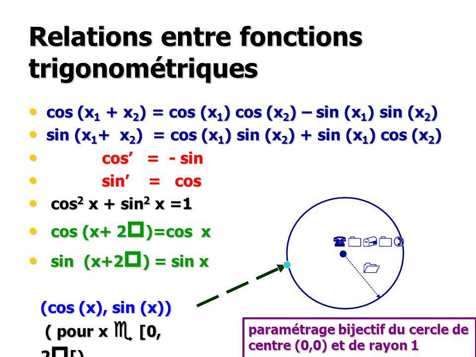 Relations entre fonctions trigonométriques