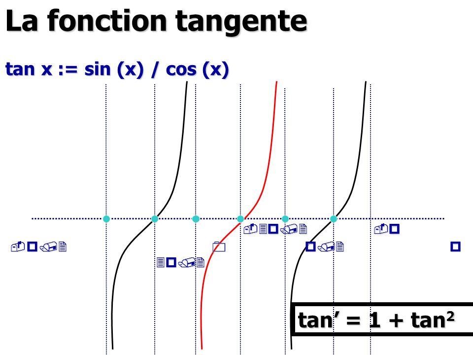 La fonction tangente tan x := sin (x) / cos (x) 
