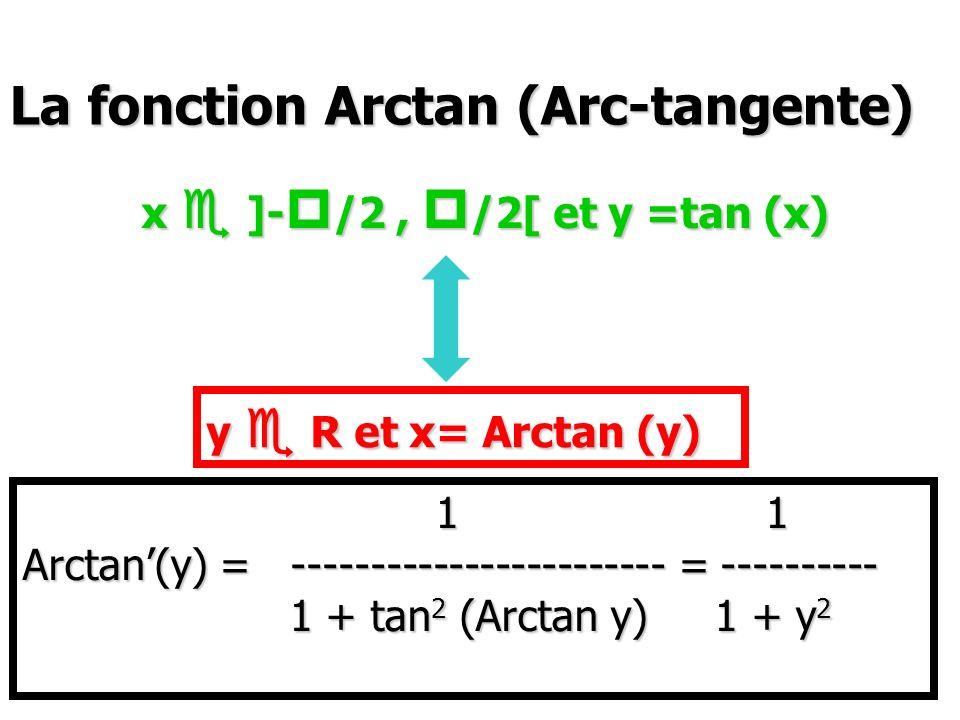 La fonction Arctan (Arc-tangente)