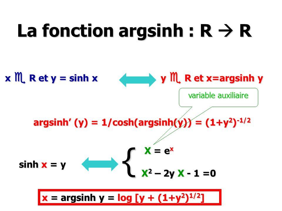 La fonction argsinh : R  R