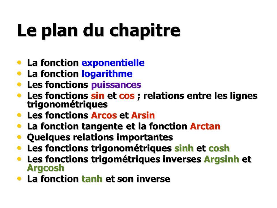 Le plan du chapitre La fonction exponentielle La fonction logarithme