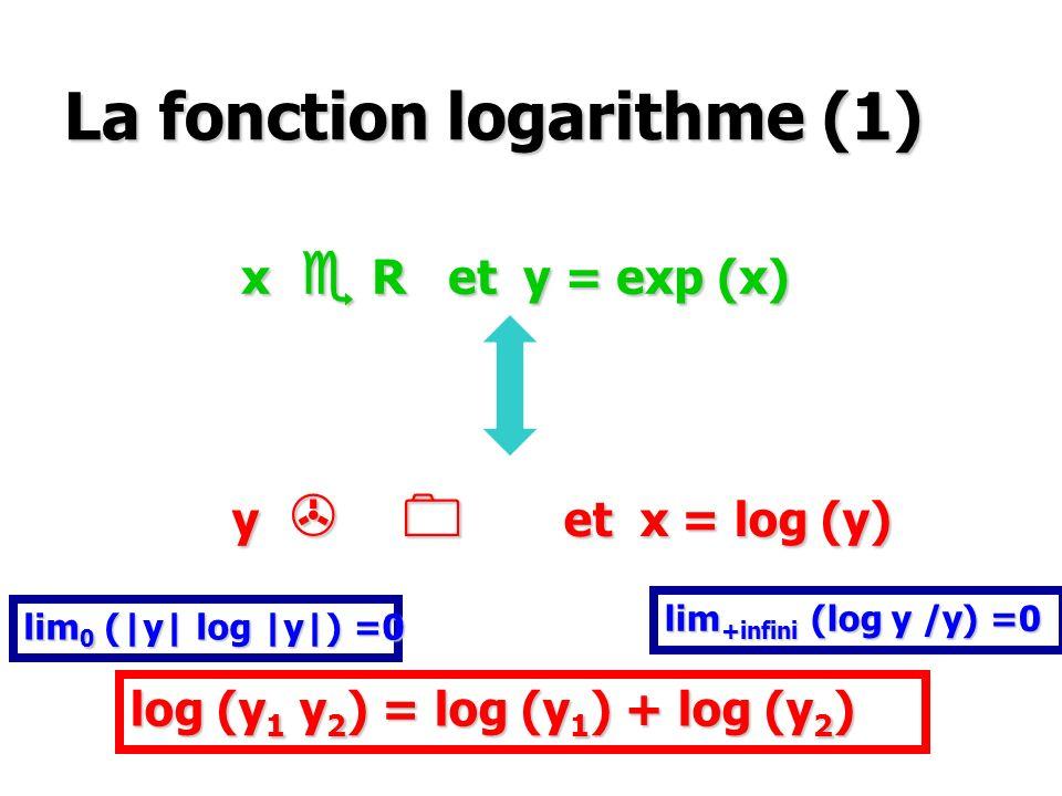 La fonction logarithme (1)
