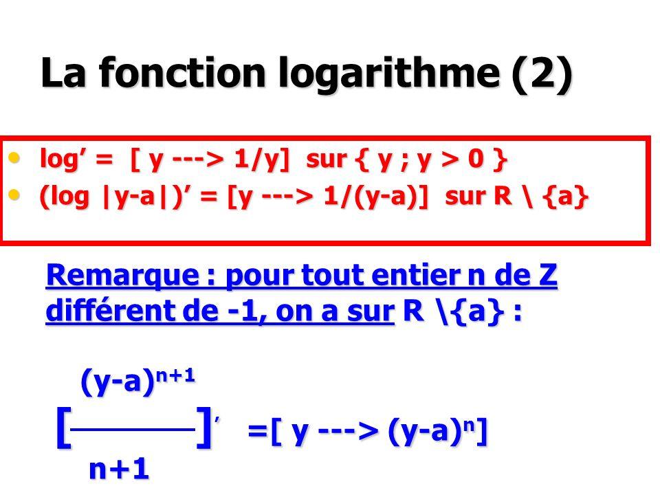 La fonction logarithme (2)