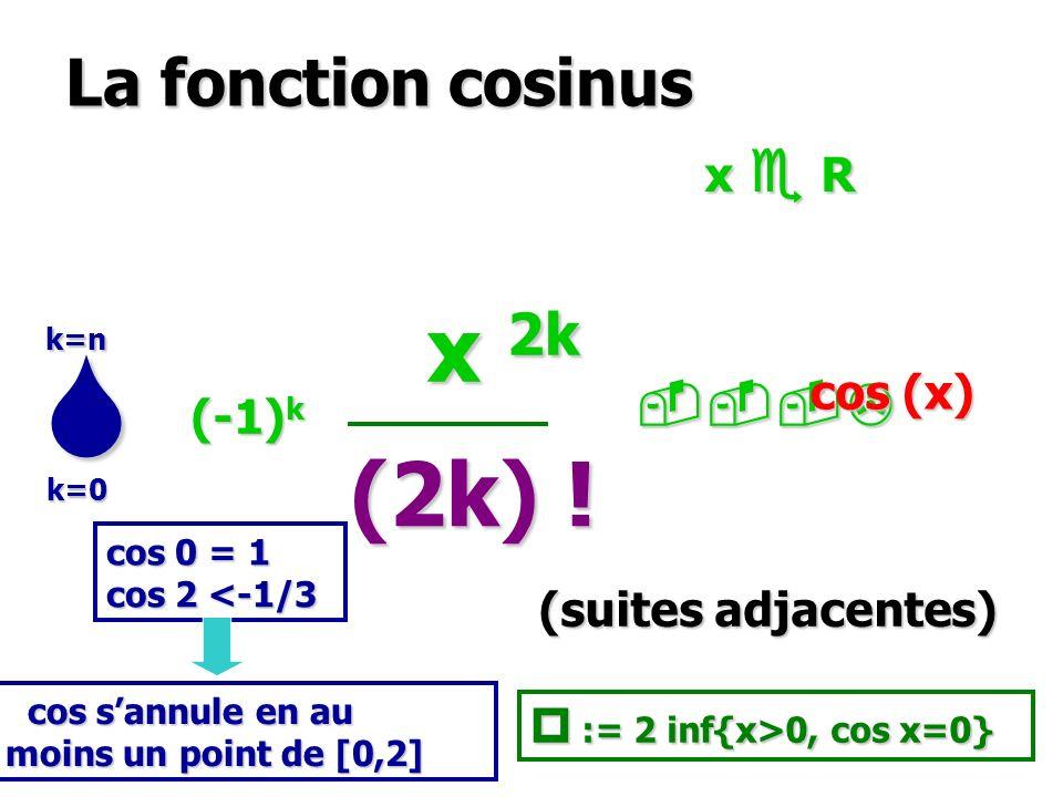  x 2k (2k) ! La fonction cosinus  x  R cos (x) (-1)k