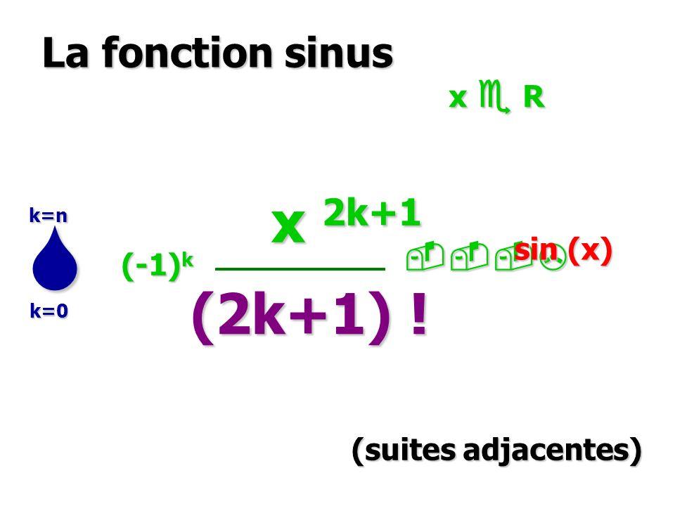  x 2k+1 (2k+1) ! La fonction sinus  x  R sin (x) (-1)k