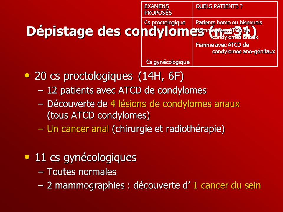 Dépistage des condylomes (n=31)