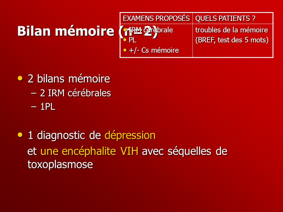 Bilan mémoire (n=2) 2 bilans mémoire 1 diagnostic de dépression