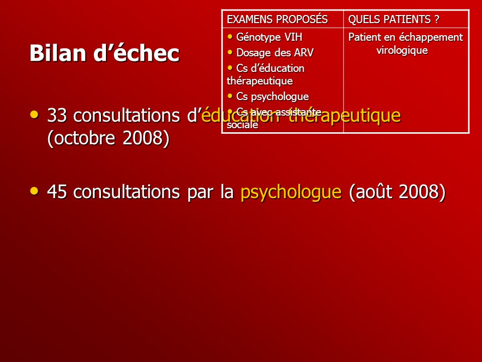 EXAMENS PROPOSÉS QUELS PATIENTS Génotype VIH. Dosage des ARV. Cs d'éducation thérapeutique. Cs psychologue.