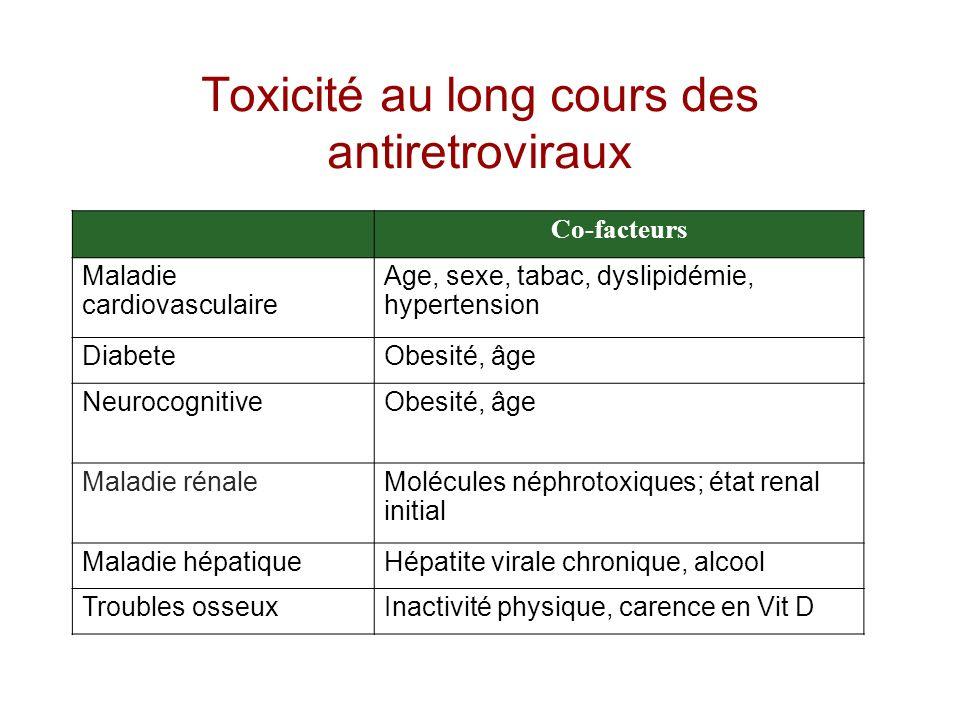 Toxicité au long cours des antiretroviraux