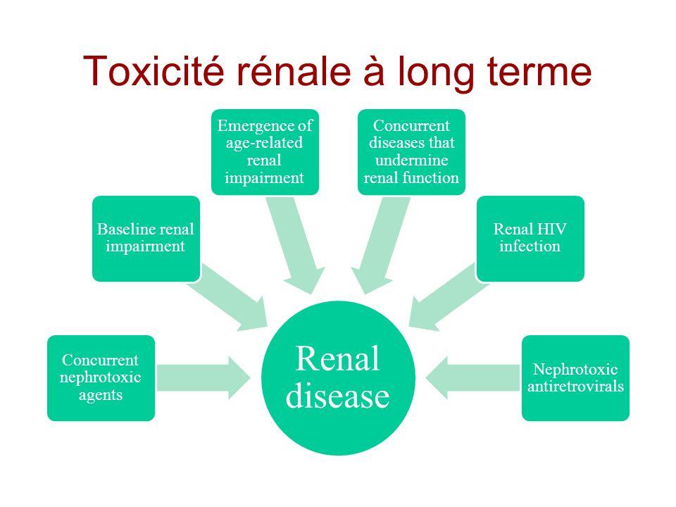 Toxicité rénale à long terme
