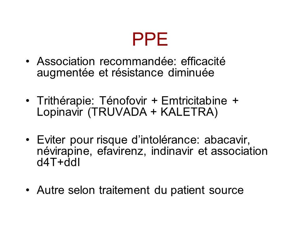 PPE Association recommandée: efficacité augmentée et résistance diminuée. Trithérapie: Ténofovir + Emtricitabine + Lopinavir (TRUVADA + KALETRA)