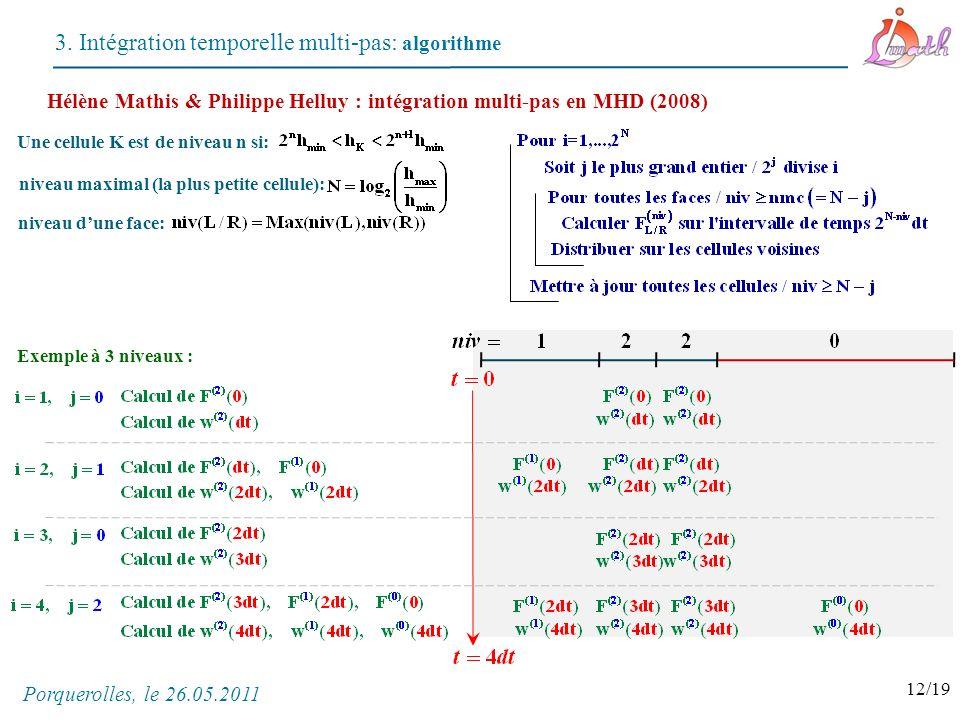 3. Intégration temporelle multi-pas: algorithme