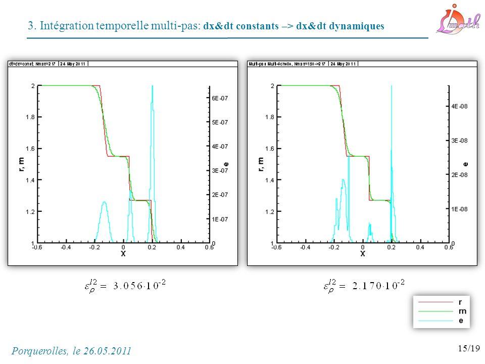 3. Intégration temporelle multi-pas: dx&dt constants –> dx&dt dynamiques