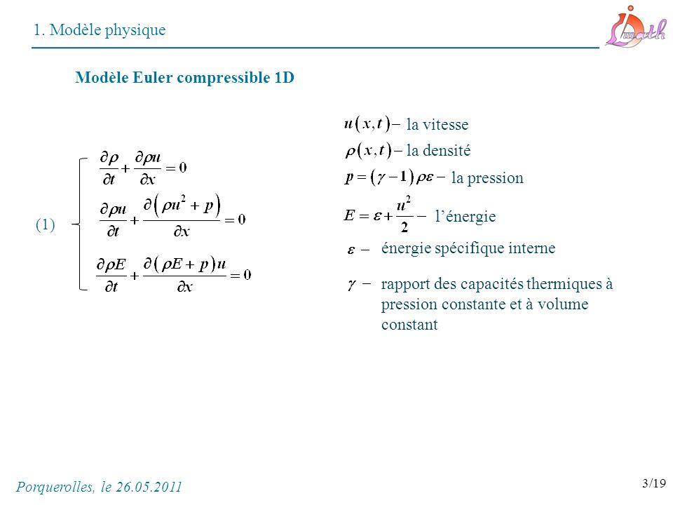 Modèle Euler compressible 1D