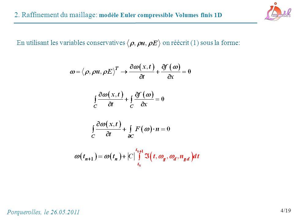 2. Raffinement du maillage: modèle Euler compressible Volumes finis 1D