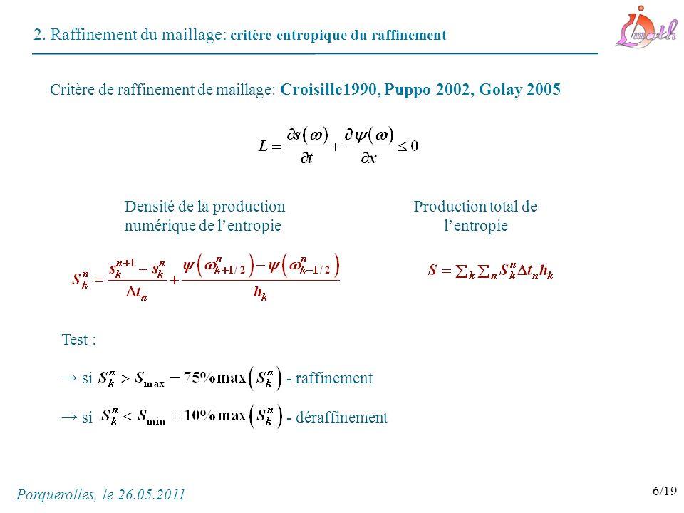 Production total de l'entropie