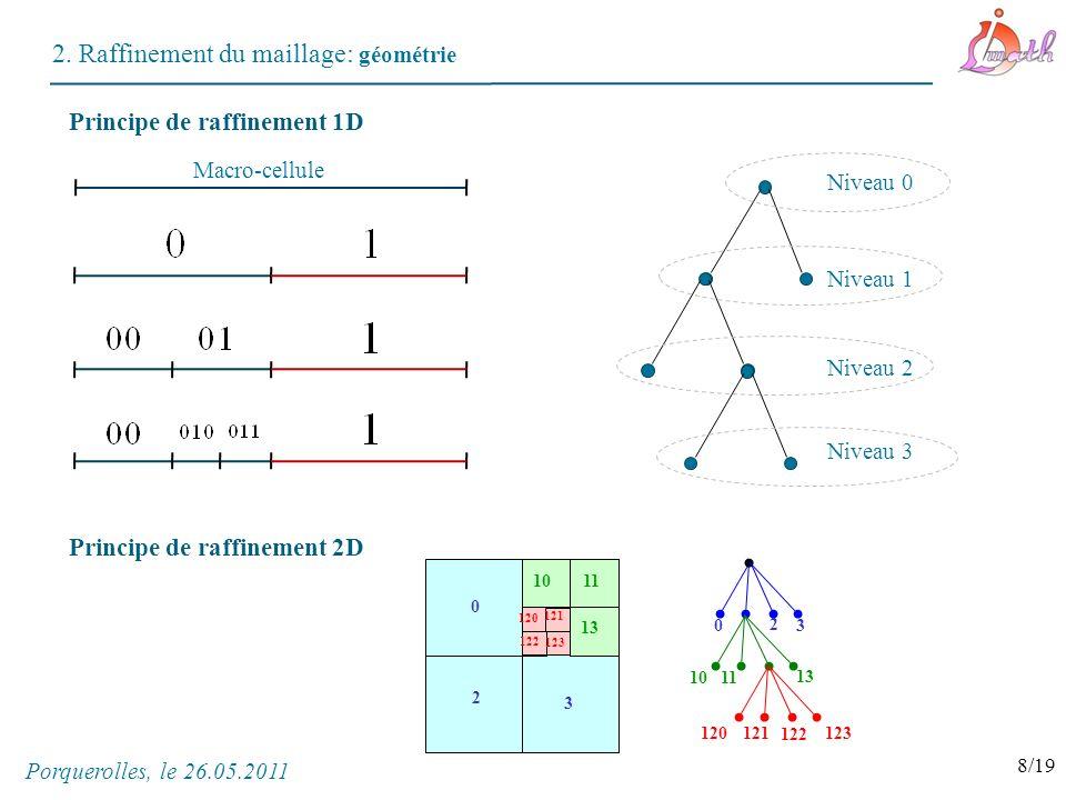 2. Raffinement du maillage: géométrie