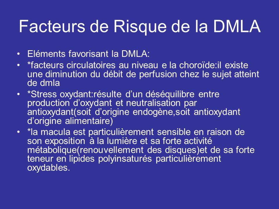 Facteurs de Risque de la DMLA