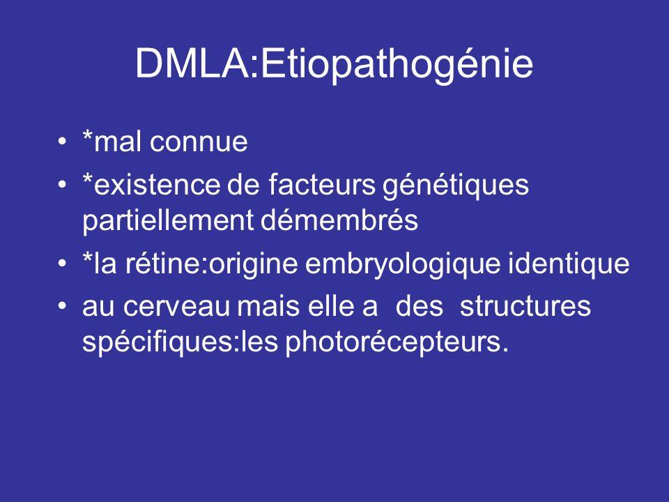 DMLA:Etiopathogénie *mal connue
