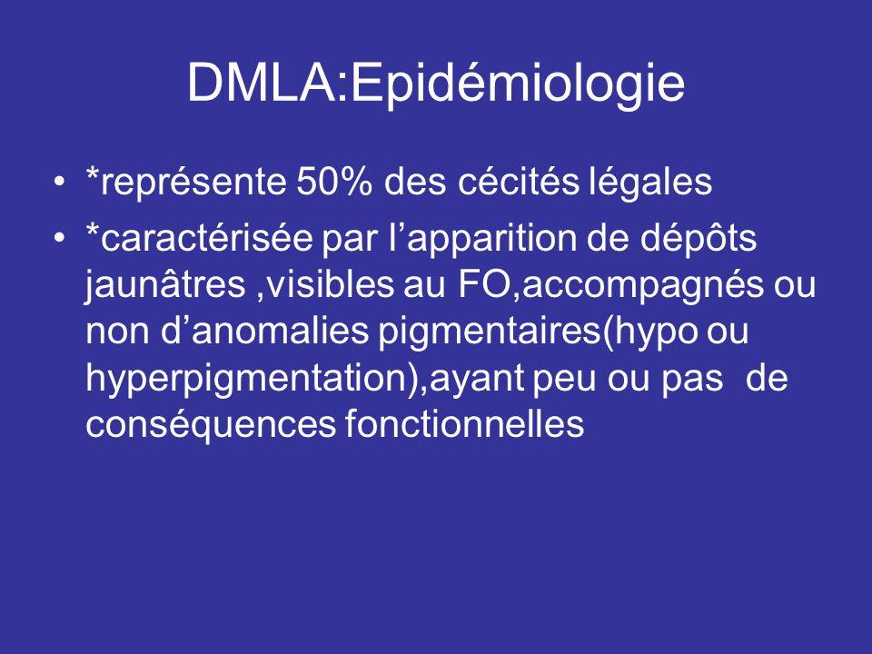 DMLA:Epidémiologie *représente 50% des cécités légales