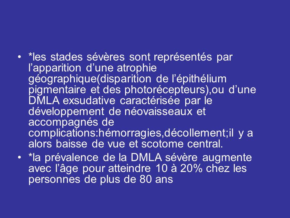 *les stades sévères sont représentés par l'apparition d'une atrophie géographique(disparition de l'épithélium pigmentaire et des photorécepteurs),ou d'une DMLA exsudative caractérisée par le développement de néovaisseaux et accompagnés de complications:hémorragies,décollement;il y a alors baisse de vue et scotome central.