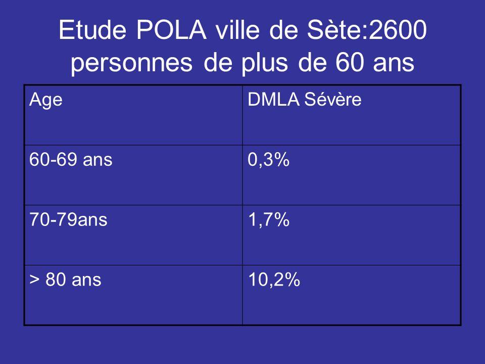 Etude POLA ville de Sète:2600 personnes de plus de 60 ans