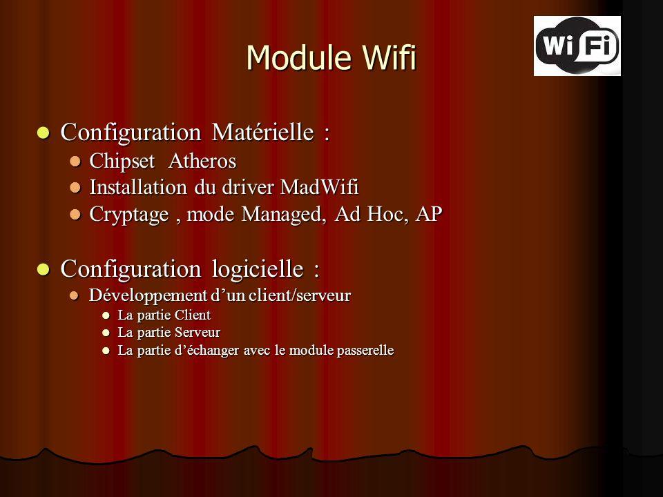 Module Wifi Configuration Matérielle : Configuration logicielle :
