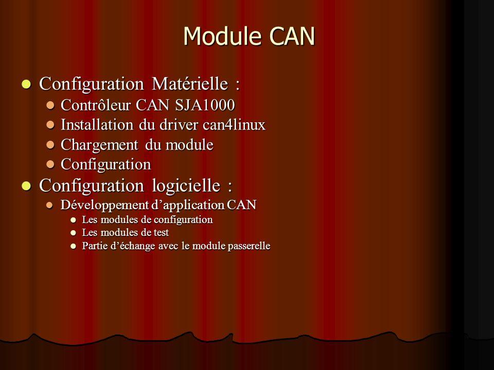Module CAN Configuration Matérielle : Configuration logicielle :