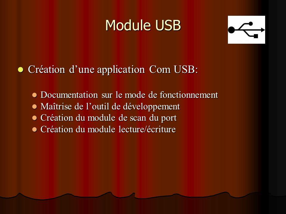 Module USB Création d'une application Com USB: