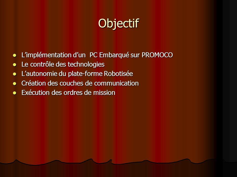 Objectif L'implémentation d'un PC Embarqué sur PROMOCO