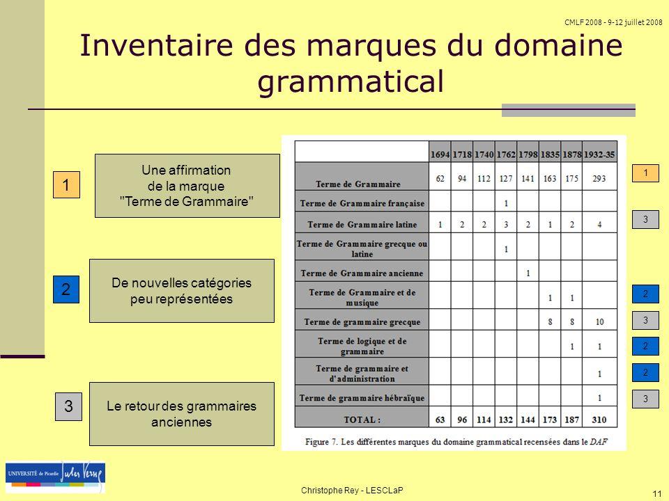 Inventaire des marques du domaine grammatical