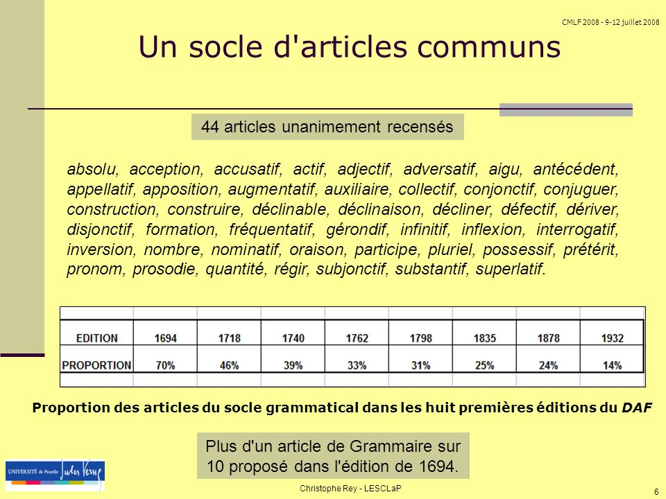 Un socle d articles communs