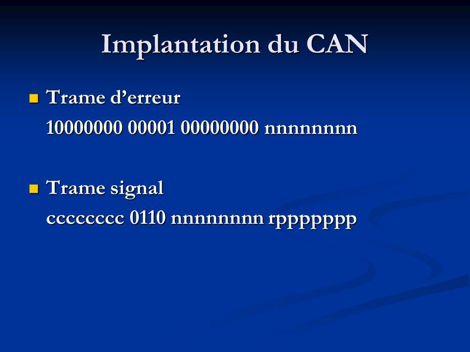 Implantation du CAN Trame d'erreur 10000000 00001 00000000 nnnnnnnn