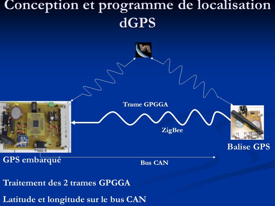 Conception et programme de localisation dGPS