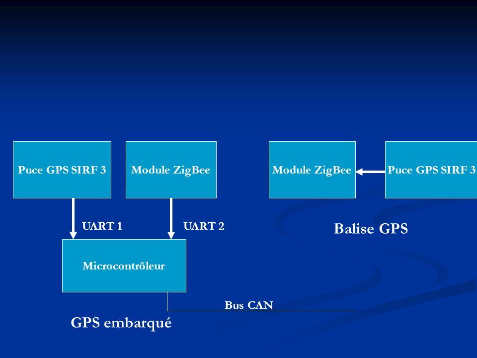 Balise GPS GPS embarqué Puce GPS SIRF 3 Module ZigBee Module ZigBee