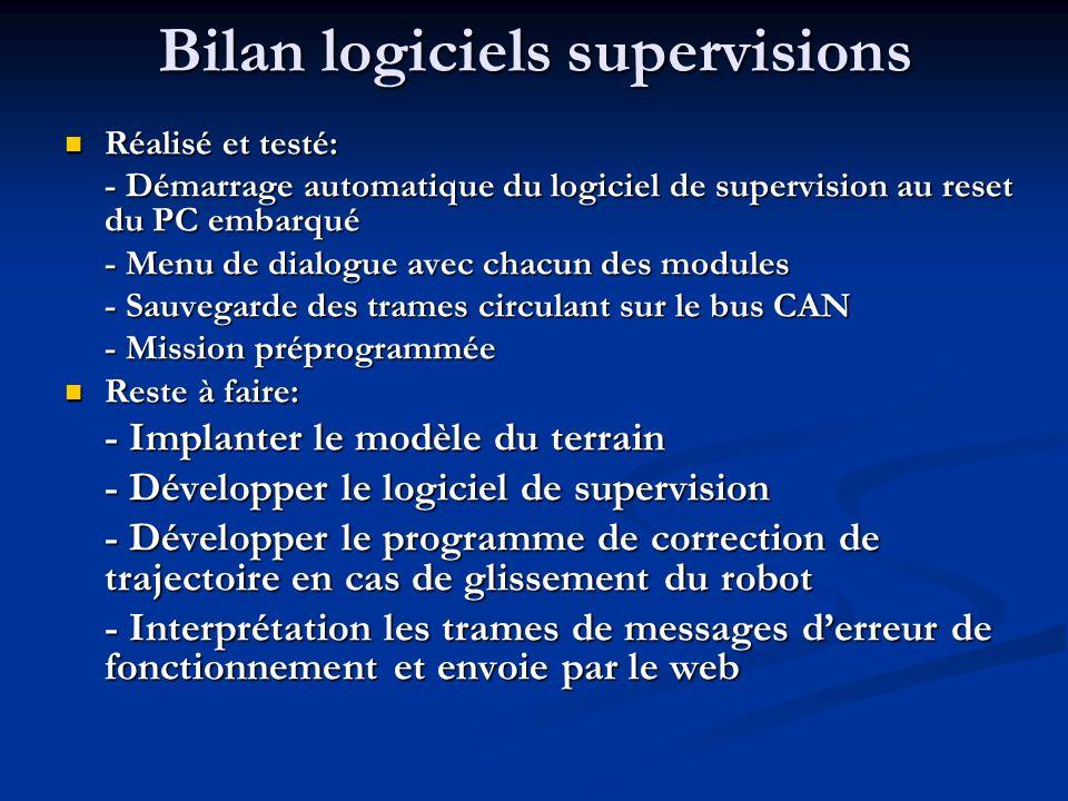 Bilan logiciels supervisions