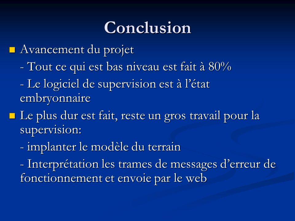 Conclusion Avancement du projet