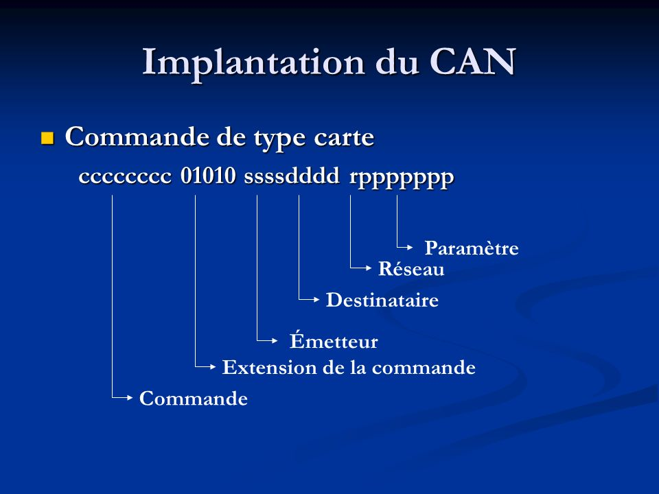 Implantation du CAN Commande de type carte
